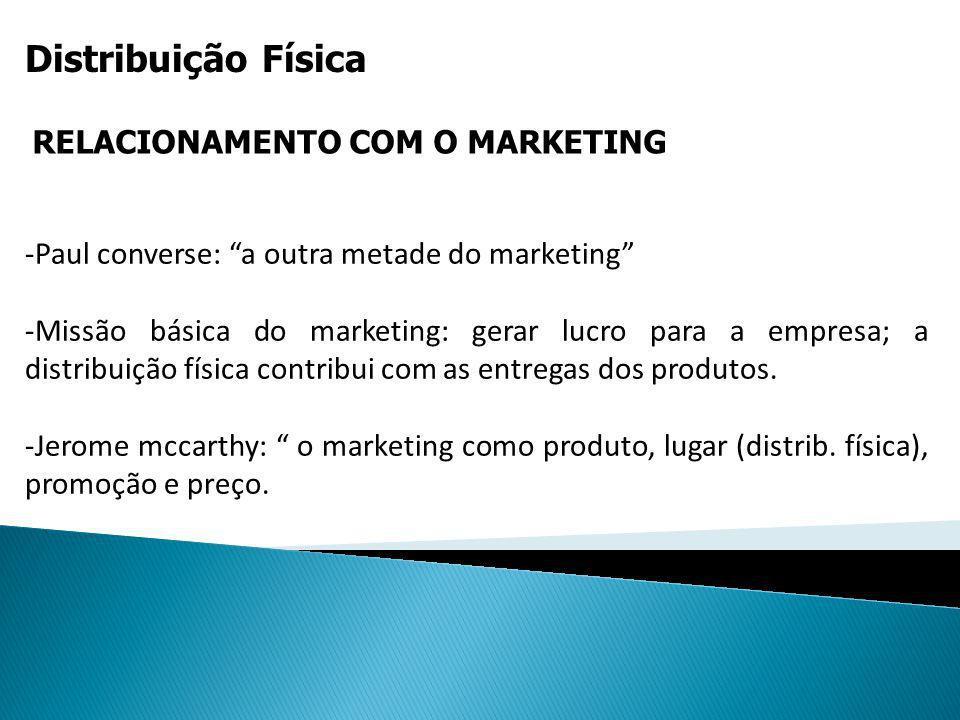 Distribuição Física -Paul converse: a outra metade do marketing -Missão básica do marketing: gerar lucro para a empresa; a distribuição física contrib