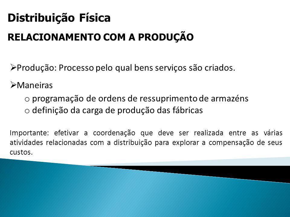 Distribuição Física Produção: Processo pelo qual bens serviços são criados. Maneiras o programação de ordens de ressuprimento de armazéns o definição