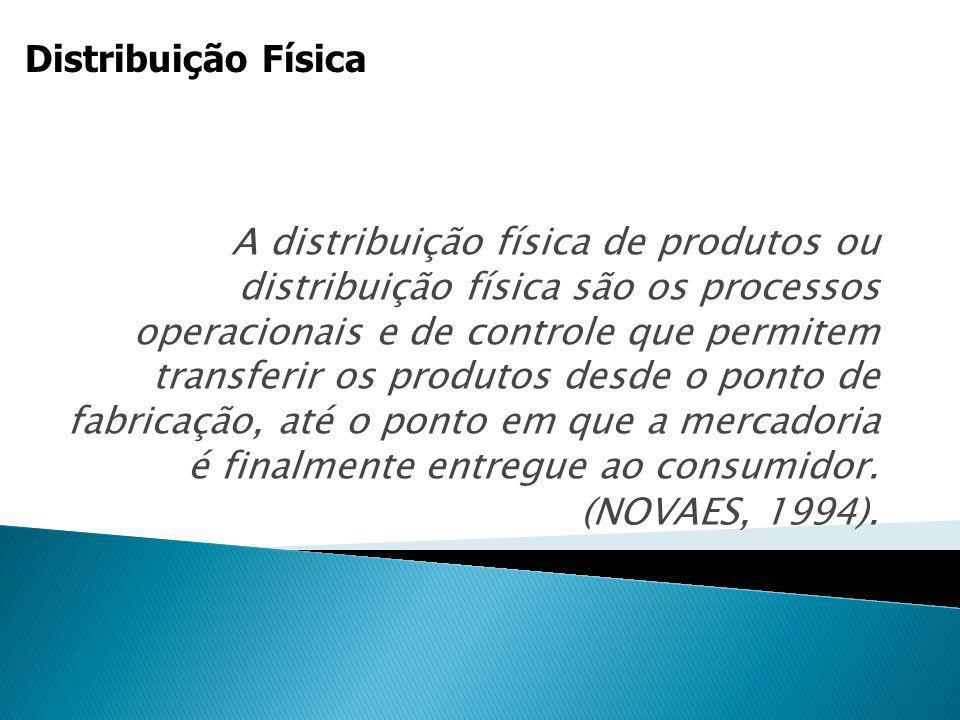 Distribuição Física Exemplo: Um fabricante de instrumentos eletrônicos localizado no sul do país estava interessado em providenciar bom serviço de distribuição para o norte do país.