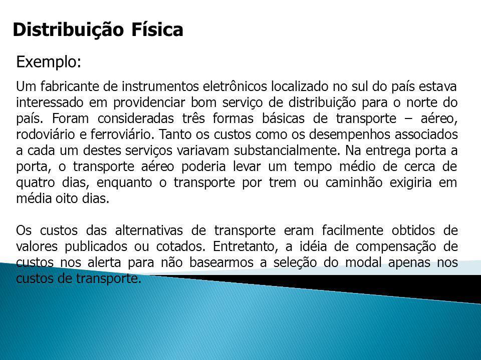 Distribuição Física Exemplo: Um fabricante de instrumentos eletrônicos localizado no sul do país estava interessado em providenciar bom serviço de dis