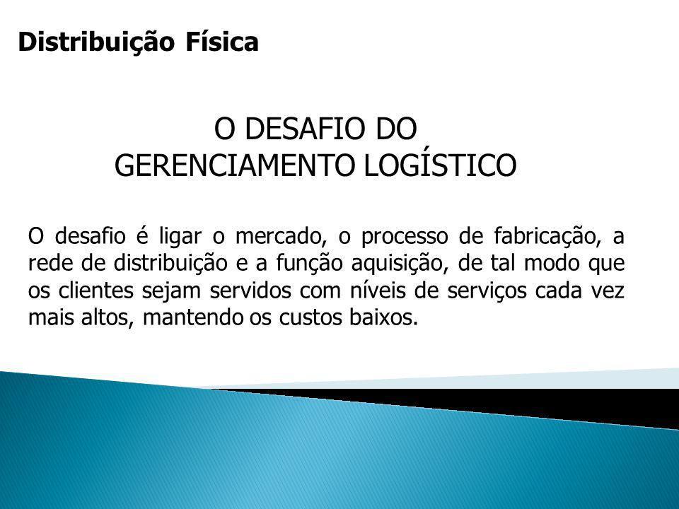 Distribuição Física O DESAFIO DO GERENCIAMENTO LOGÍSTICO O desafio é ligar o mercado, o processo de fabricação, a rede de distribuição e a função aqui