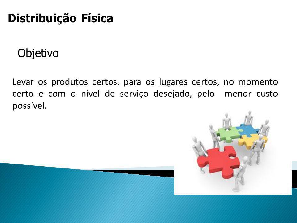 Levar os produtos certos, para os lugares certos, no momento certo e com o nível de serviço desejado, pelo menor custo possível. Objetivo