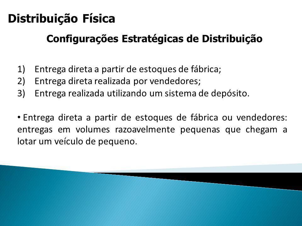Distribuição Física Configurações Estratégicas de Distribuição 1) Entrega direta a partir de estoques de fábrica; 2) Entrega direta realizada por vend