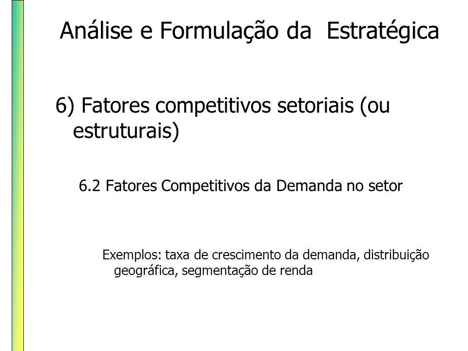 6) Fatores competitivos setoriais (ou estruturais) 6.3 Fatores Competitivos associados a políticas de incentivo e regulação Exemplos: subsídios, tarifas, normas de defesa do consumidor, normas ambientais Análise e Formulação da Estratégica