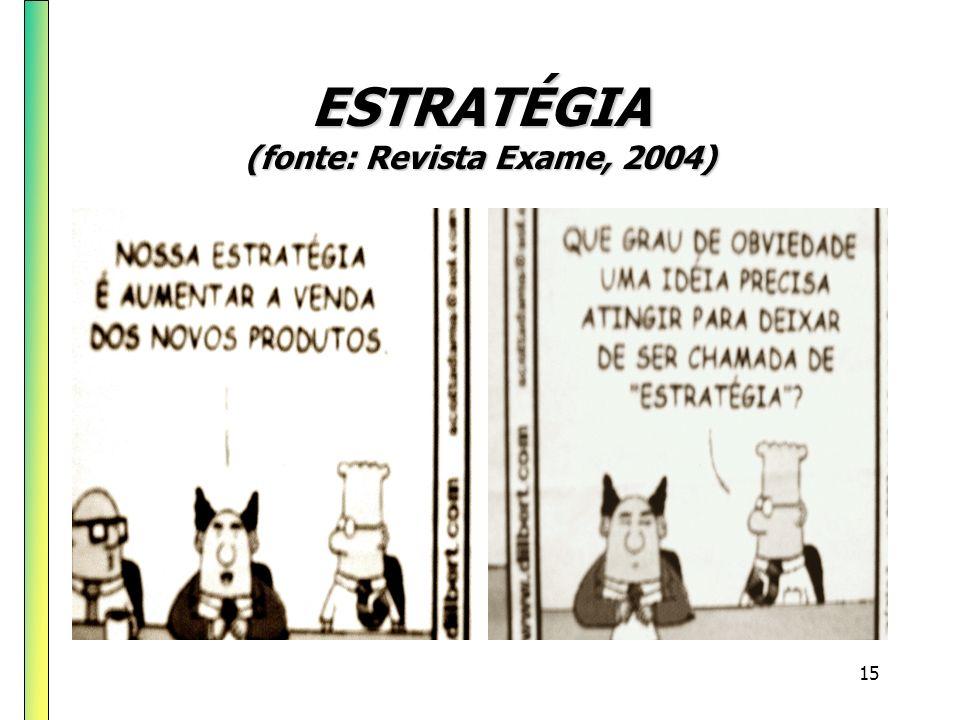 16 TIPOS DO PLANEJAMENTO: O planejamento estratégico é considerado como sendo o de longo alcance.
