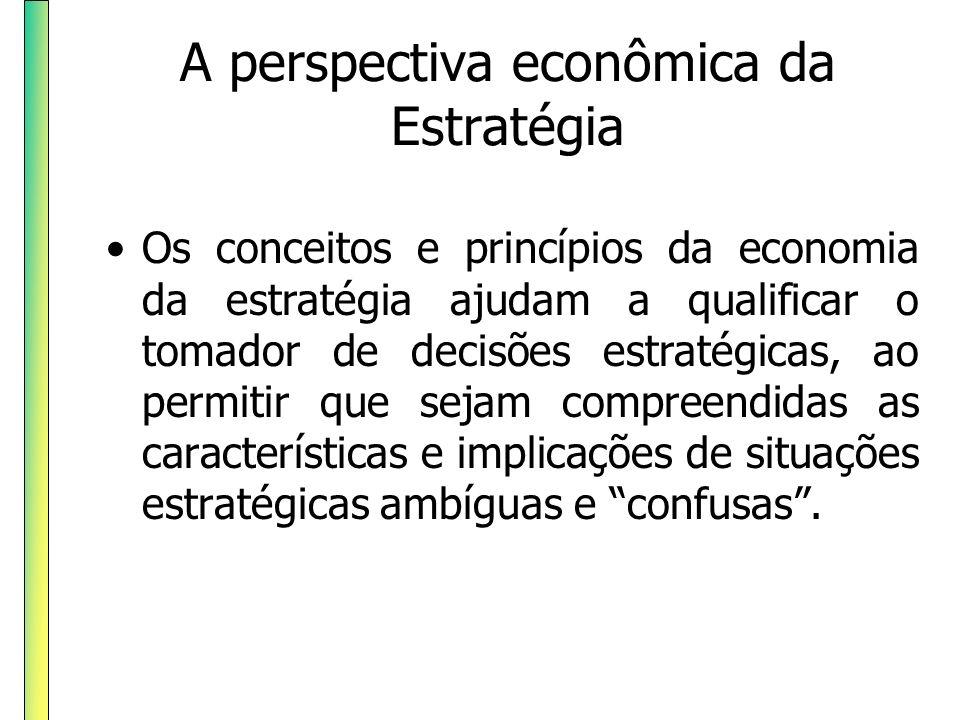 A perspectiva econômica da Estratégia Compreensão e conhecimento sobre estratégia ABRANGENTE E MULTIDISCIPLINAR PROFUNDO