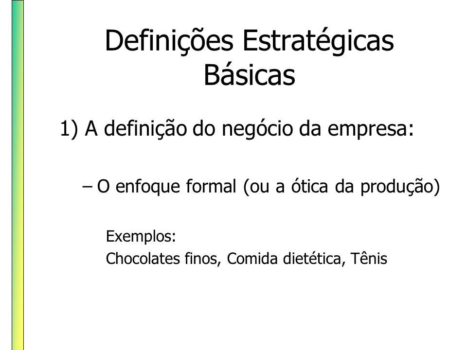 Definições Estratégicas Básicas 1) A definição do negócio da empresa: –O enfoque estratégico (ou a ótica da demanda ) Exemplos: Presente, Estilo de Vida, Identificação/Atitude