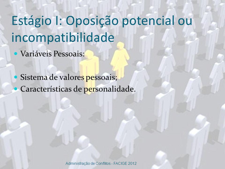 Estágio I: Oposição potencial ou incompatibilidade Variáveis Pessoais: Sistema de valores pessoais; Características de personalidade. Administração de