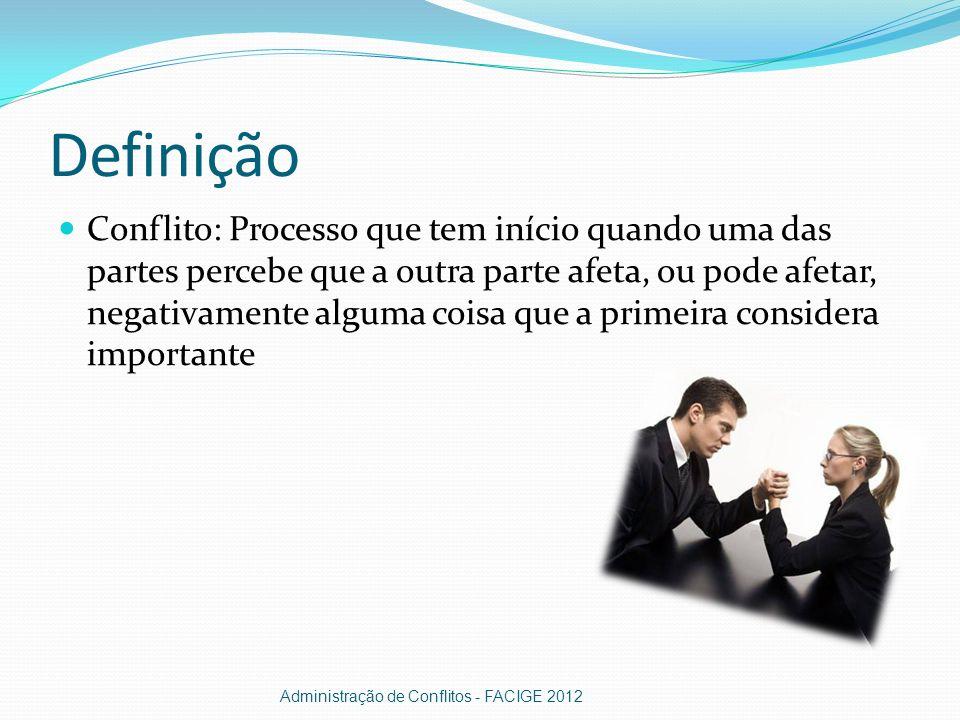 Processo de negociação Administração de Conflitos - FACIGE 2012 Preparação e Planejamento Definição das regras básicas Esclarecimento e justificativa Barganha e solução de problemas Conclusão e Implementação