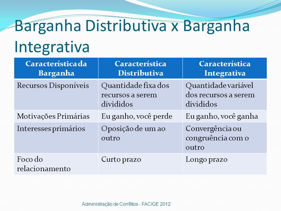 Barganha Distributiva x Barganha Integrativa Característica da Barganha Característica Distributiva Característica Integrativa Recursos DisponíveisQua