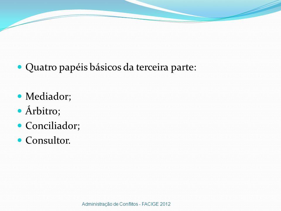 Quatro papéis básicos da terceira parte: Mediador; Árbitro; Conciliador; Consultor. Administração de Conflitos - FACIGE 2012