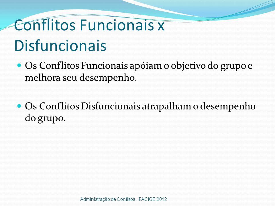 Conflitos Funcionais x Disfuncionais Os Conflitos Funcionais apóiam o objetivo do grupo e melhora seu desempenho. Os Conflitos Disfuncionais atrapalha