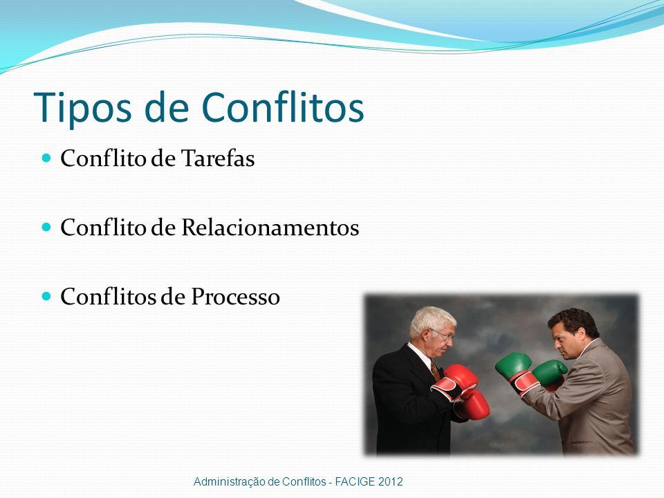 Técnicas de Resolução de Conflitos Resolução de problemas; Metas superordenadas; Expansão de recursos; Não enfrentamento; Suavização; Concessão; Comando autoritário; Alteração de variáveis humanas; Alteração de variáveis estruturais.