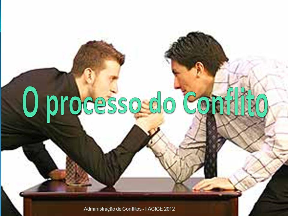 Estágio I: Oposição potencial ou incompatibilidade Comunicação: Diferentes Conotações de palavras; Jargões; Troca insuficientes de informações; Ruídos no canal de comunicação.