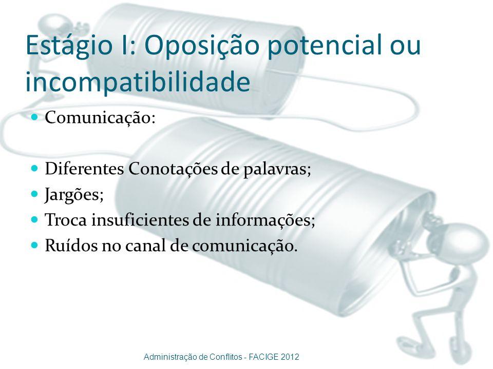 Estágio I: Oposição potencial ou incompatibilidade Comunicação: Diferentes Conotações de palavras; Jargões; Troca insuficientes de informações; Ruídos