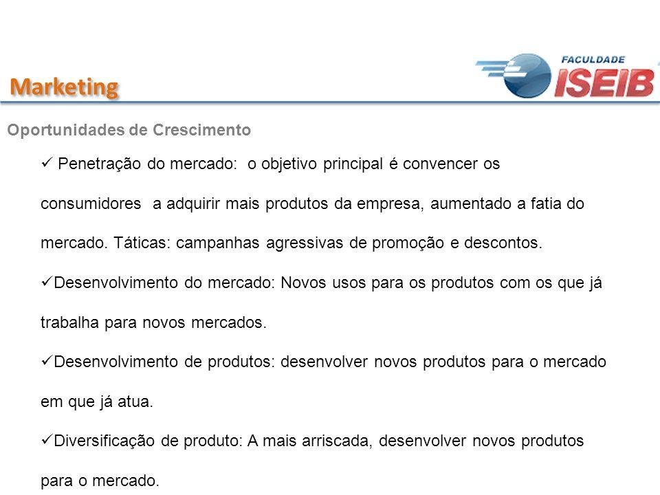Marketing Oportunidades de Crescimento Penetração do mercado: o objetivo principal é convencer os consumidores a adquirir mais produtos da empresa, au