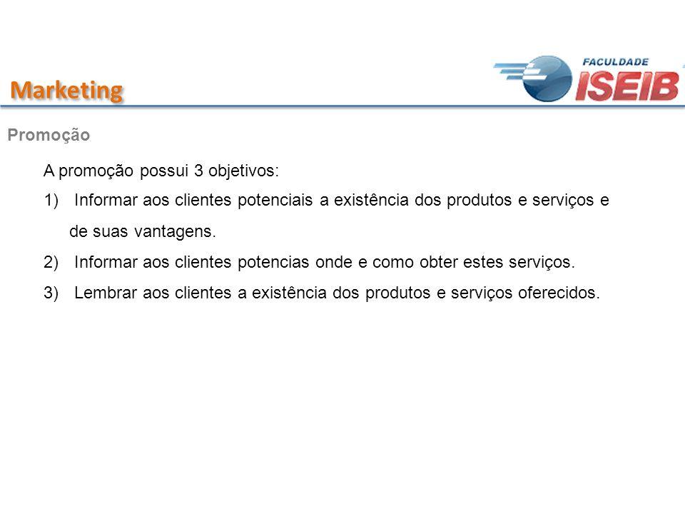 Marketing Promoção A promoção possui 3 objetivos: 1) Informar aos clientes potenciais a existência dos produtos e serviços e de suas vantagens. 2) Inf