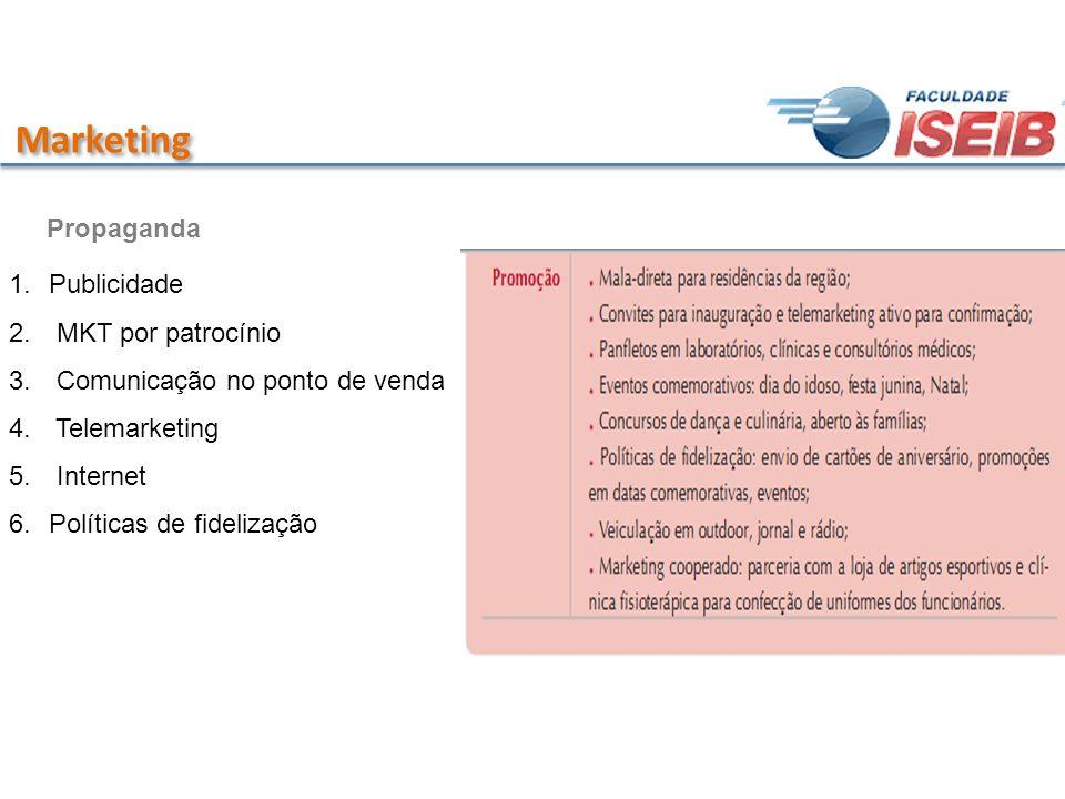 Marketing 1.Publicidade 2. MKT por patrocínio 3. Comunicação no ponto de venda 4. Telemarketing 5. Internet 6.Políticas de fidelização Propaganda