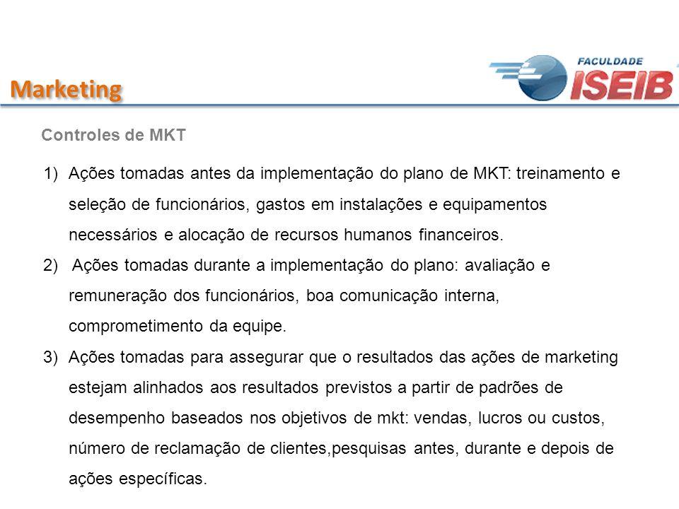 Controles de MKT 1)Ações tomadas antes da implementação do plano de MKT: treinamento e seleção de funcionários, gastos em instalações e equipamentos n