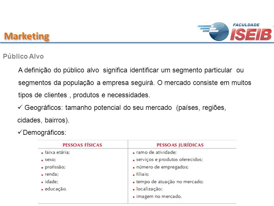 Marketing Público Alvo A definição do público alvo significa identificar um segmento particular ou segmentos da população a empresa seguirá. O mercado