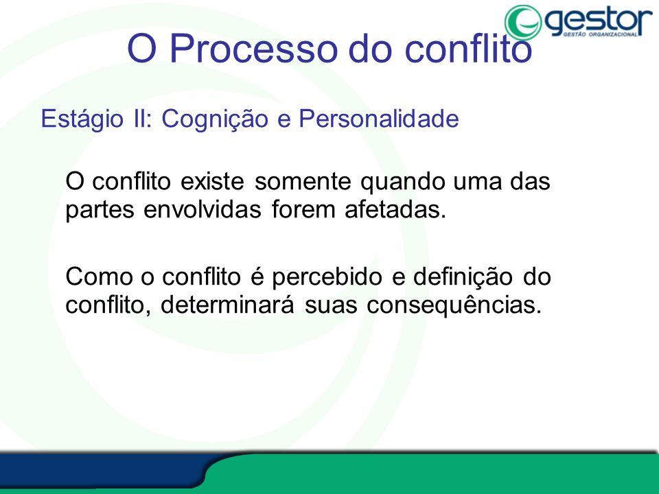 O Processo do conflito Estágio II: Cognição e Personalidade O conflito existe somente quando uma das partes envolvidas forem afetadas. Como o conflito