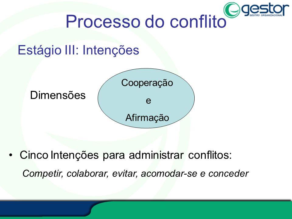 Processo do conflito Estágio III: Intenções Cooperação e Afirmação Cinco Intenções para administrar conflitos: Competir, colaborar, evitar, acomodar-s