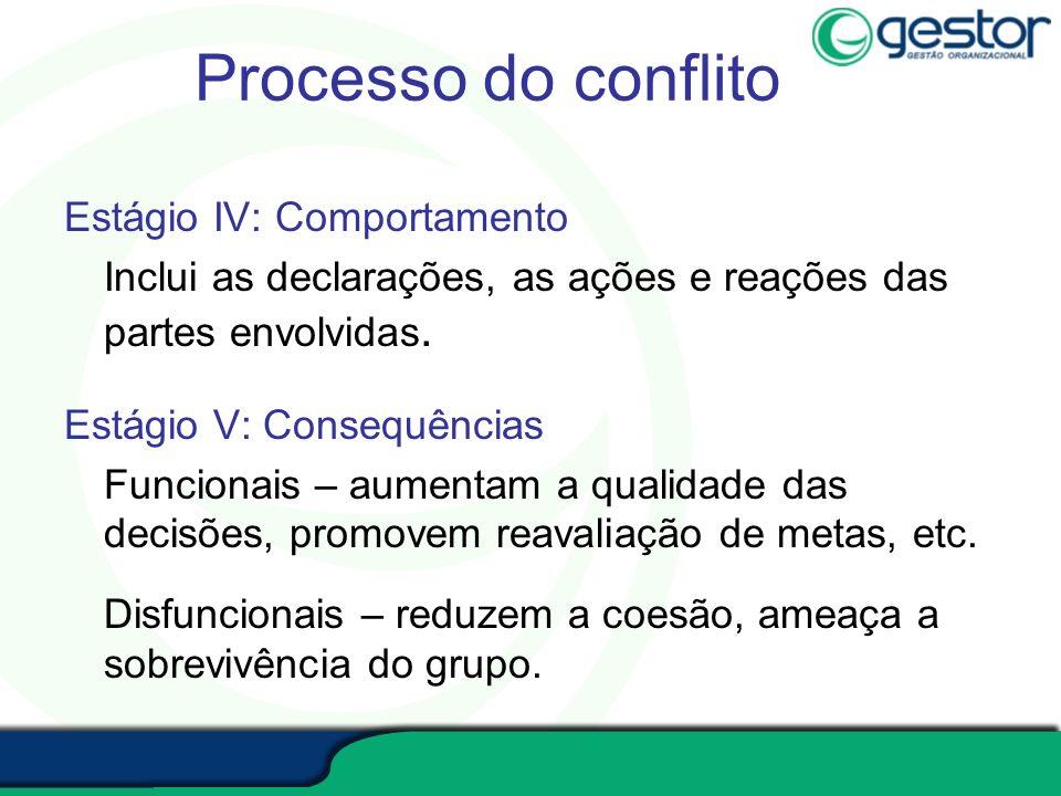 Processo do conflito Estágio IV: Comportamento Inclui as declarações, as ações e reações das partes envolvidas. Estágio V: Consequências Funcionais –