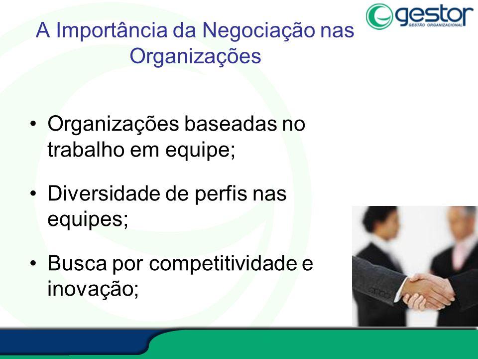 A Importância da Negociação nas Organizações Organizações baseadas no trabalho em equipe; Diversidade de perfis nas equipes; Busca por competitividade