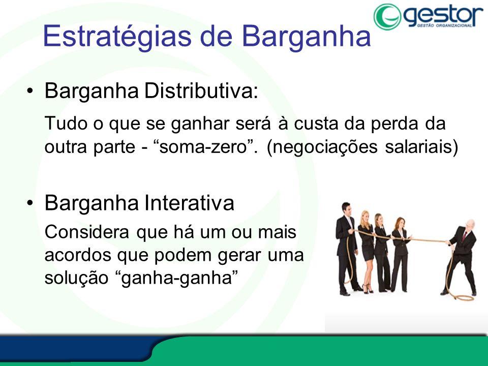 Estratégias de Barganha Barganha Distributiva: Tudo o que se ganhar será à custa da perda da outra parte - soma-zero. (negociações salariais) Barganha