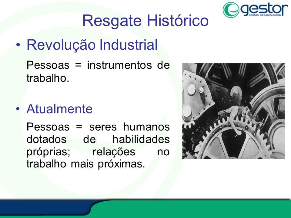 Resgate Histórico Revolução Industrial Pessoas = instrumentos de trabalho. Atualmente Pessoas = seres humanos dotados de habilidades próprias; relaçõe
