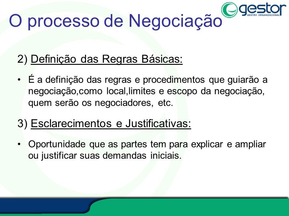 O processo de Negociação 2) Definição das Regras Básicas: É a definição das regras e procedimentos que guiarão a negociação,como local,limites e escop
