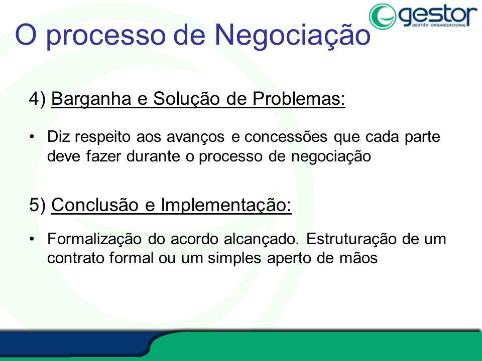 O processo de Negociação 4) Barganha e Solução de Problemas: Diz respeito aos avanços e concessões que cada parte deve fazer durante o processo de neg