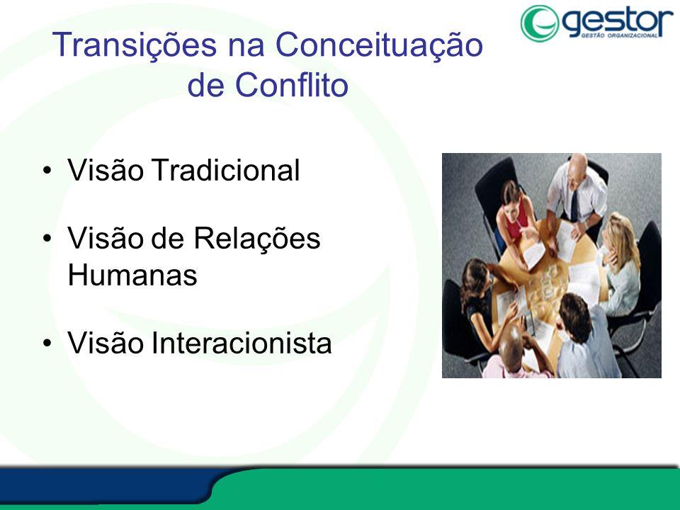 Transições na Conceituação de Conflito Visão Tradicional Visão de Relações Humanas Visão Interacionista