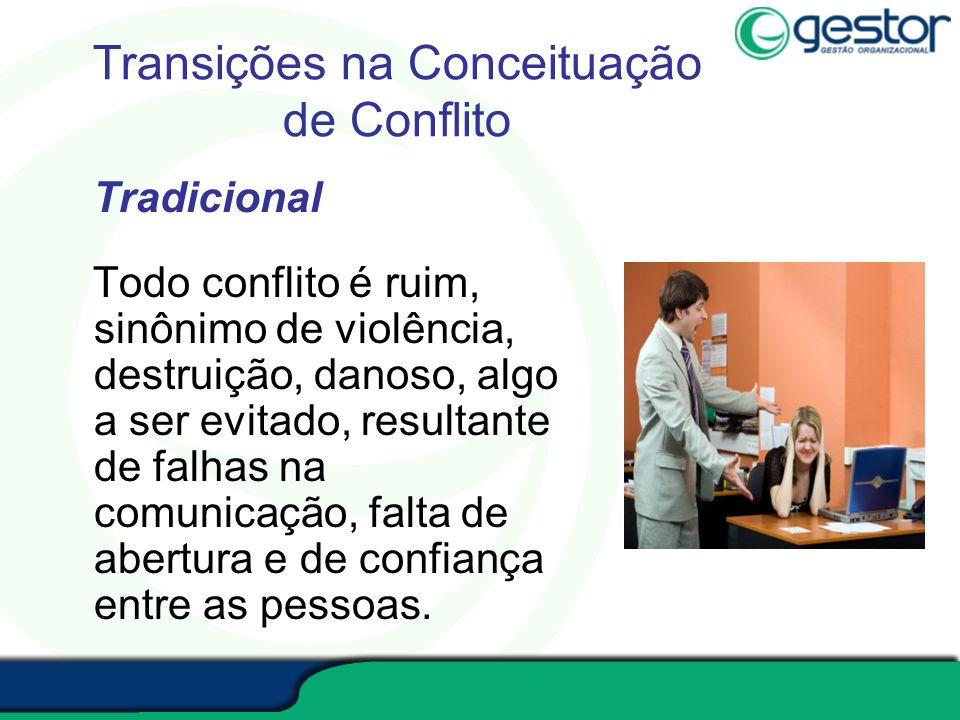 Transições na Conceituação de Conflito Relações Humanas O conflito é uma ocorrência natural nos grupos e nas organizações, portanto deve ser aceito, podendo ser benéfico para o desempenho do grupo.