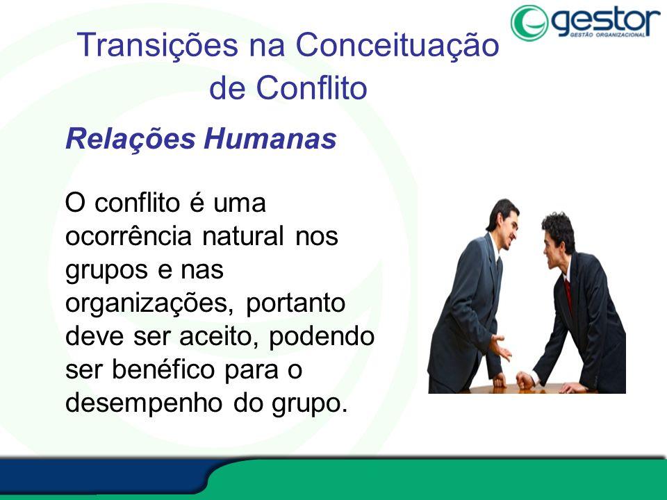 Transições na Conceituação de Conflito Relações Humanas O conflito é uma ocorrência natural nos grupos e nas organizações, portanto deve ser aceito, p
