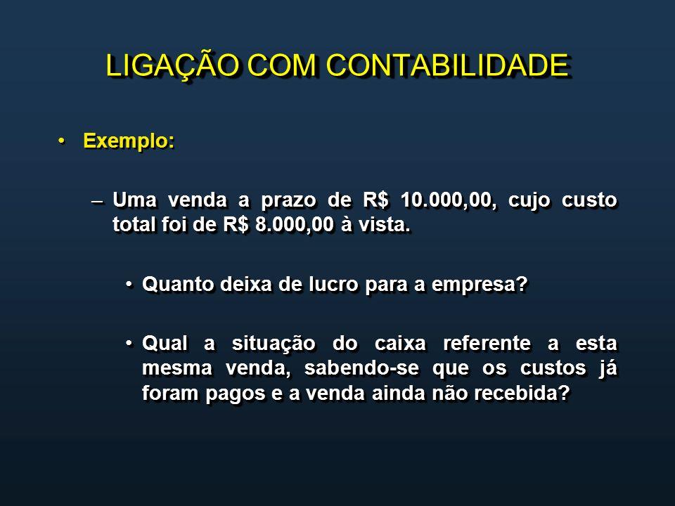 LIGAÇÃO COM CONTABILIDADE Exemplo: –Uma venda a prazo de R$ 10.000,00, cujo custo total foi de R$ 8.000,00 à vista.