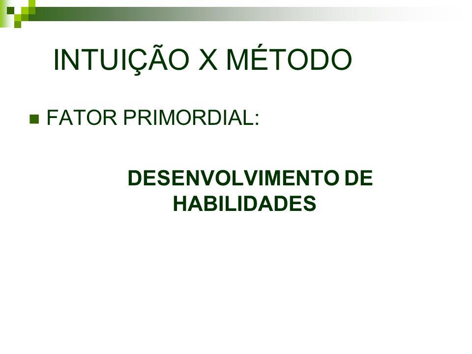 INTUIÇÃO X MÉTODO FATOR PRIMORDIAL: DESENVOLVIMENTO DE HABILIDADES
