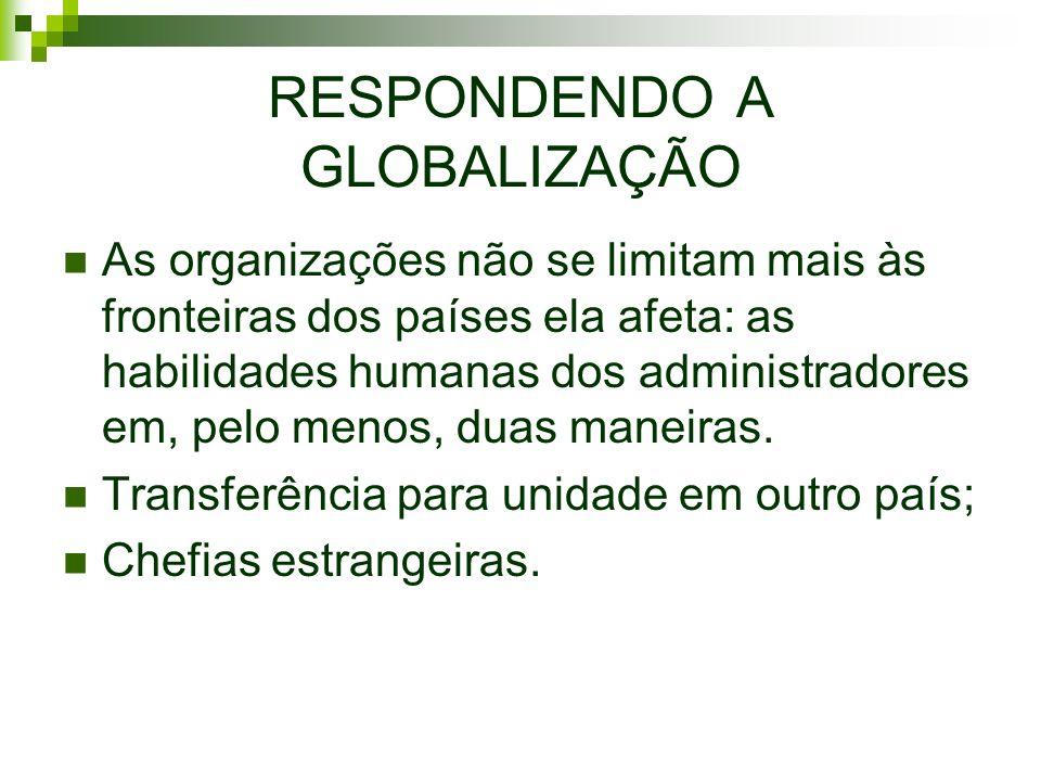 RESPONDENDO A GLOBALIZAÇÃO As organizações não se limitam mais às fronteiras dos países ela afeta: as habilidades humanas dos administradores em, pelo