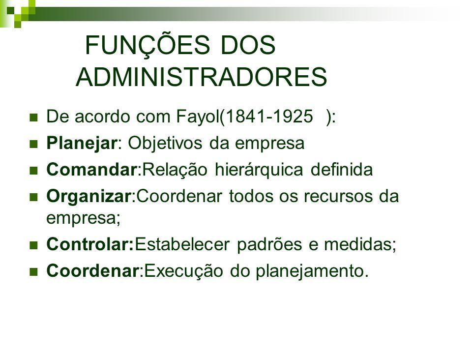 FUNÇÕES DOS ADMINISTRADORES De acordo com Fayol(1841-1925 ): Planejar: Objetivos da empresa Comandar:Relação hierárquica definida Organizar:Coordenar