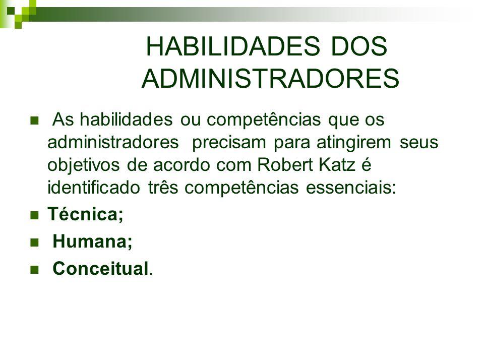 HABILIDADES DOS ADMINISTRADORES As habilidades ou competências que os administradores precisam para atingirem seus objetivos de acordo com Robert Katz