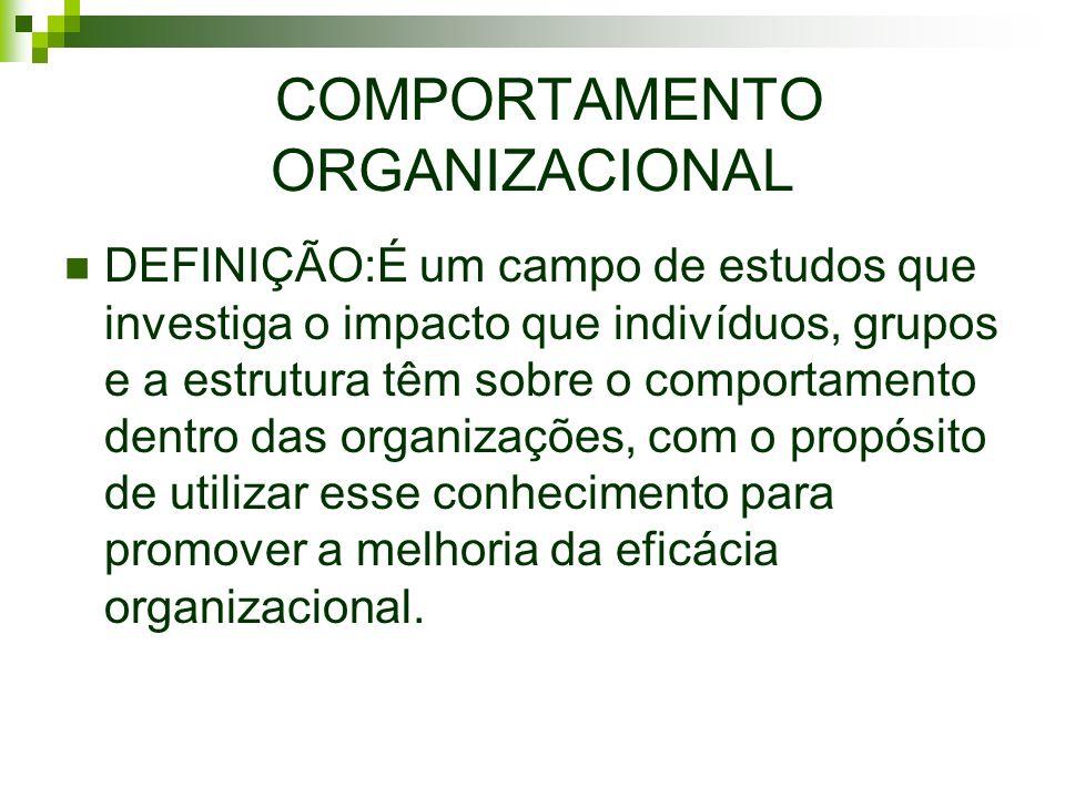 COMPORTAMENTO ORGANIZACIONAL DEFINIÇÃO:É um campo de estudos que investiga o impacto que indivíduos, grupos e a estrutura têm sobre o comportamento de