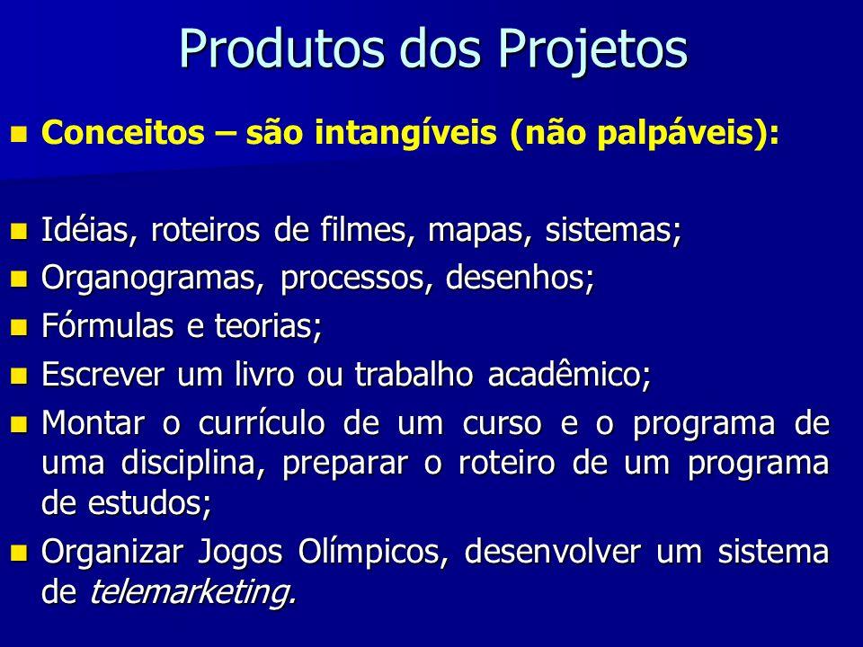 Produtos dos Projetos Conceitos – são intangíveis (não palpáveis): Idéias, roteiros de filmes, mapas, sistemas; Idéias, roteiros de filmes, mapas, sis