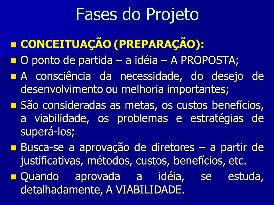 Fases do Projeto CONCEITUAÇÃO (PREPARAÇÃO): O ponto de partida – a idéia – A PROPOSTA; O ponto de partida – a idéia – A PROPOSTA; A consciência da nec
