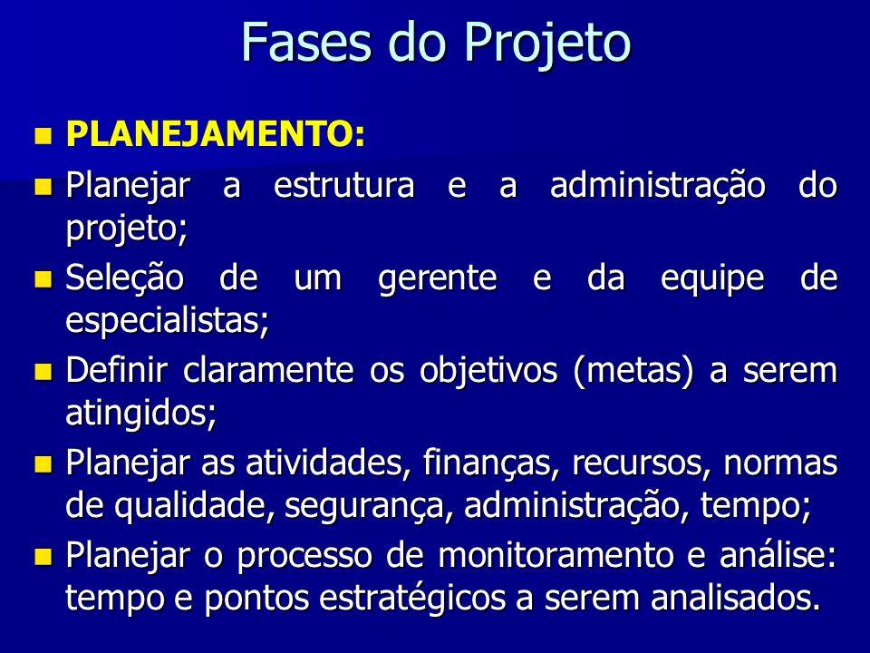 Fases do Projeto PLANEJAMENTO: Planejar a estrutura e a administração do projeto; Planejar a estrutura e a administração do projeto; Seleção de um ger