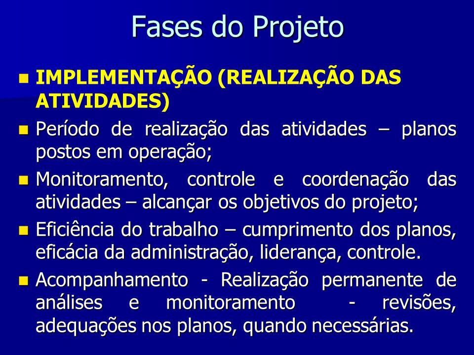 Fases do Projeto IMPLEMENTAÇÃO (REALIZAÇÃO DAS ATIVIDADES) Período de realização das atividades – planos postos em operação; Período de realização das