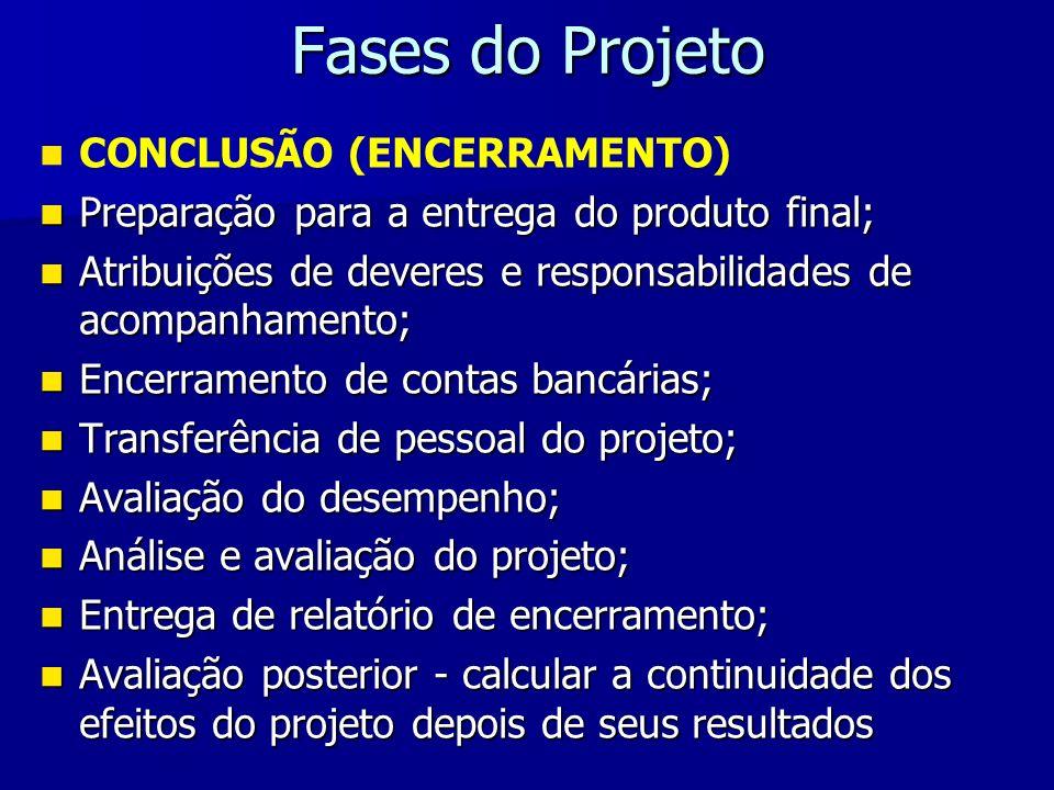 Fases do Projeto CONCLUSÃO (ENCERRAMENTO) Preparação para a entrega do produto final; Preparação para a entrega do produto final; Atribuições de dever