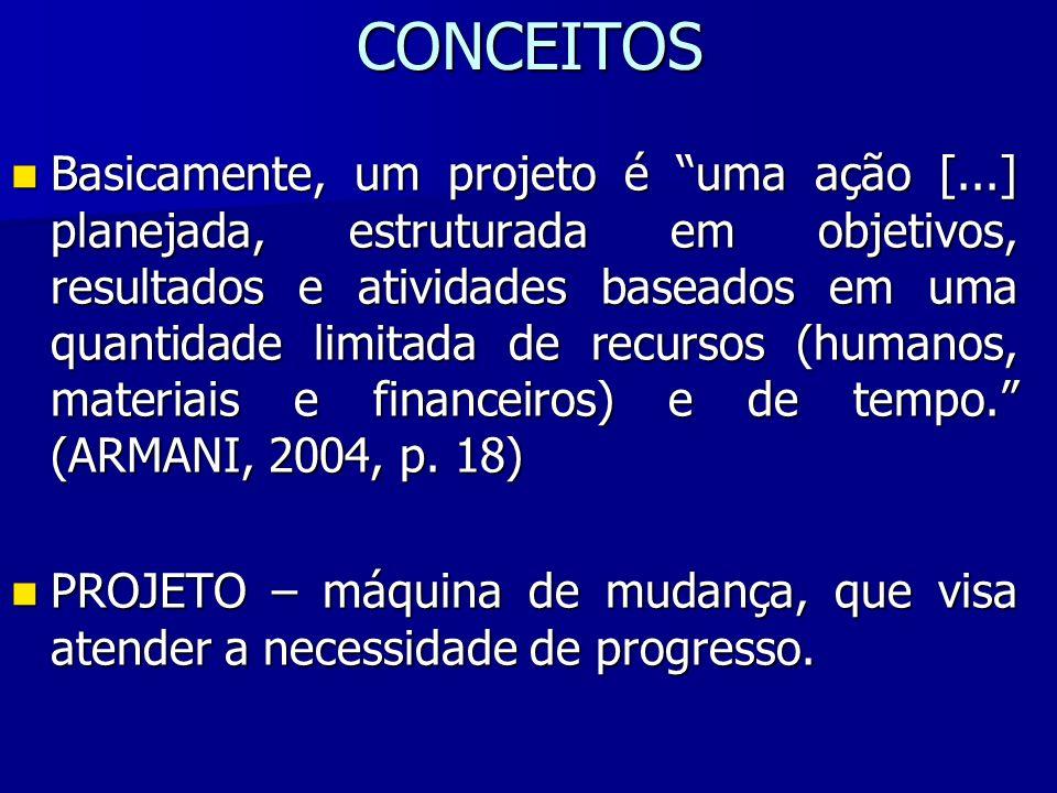 CONCEITOS Basicamente, um projeto é uma ação [...] planejada, estruturada em objetivos, resultados e atividades baseados em uma quantidade limitada de
