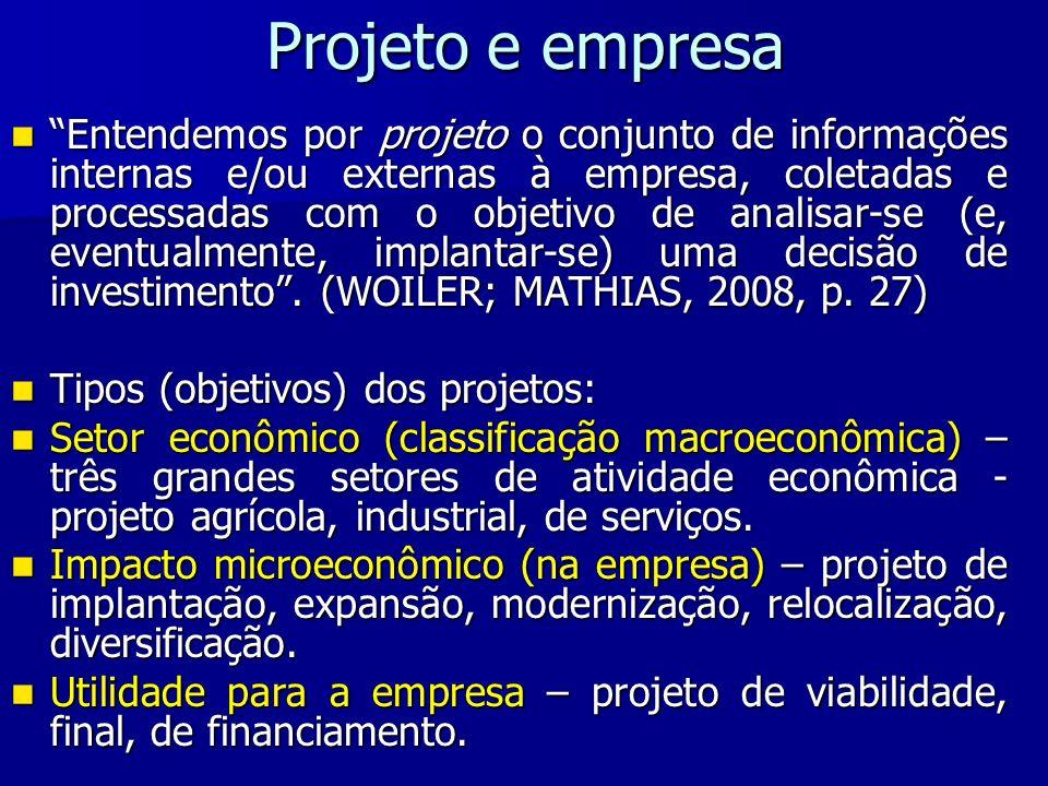 Projeto e empresa Entendemos por projeto o conjunto de informações internas e/ou externas à empresa, coletadas e processadas com o objetivo de analisa