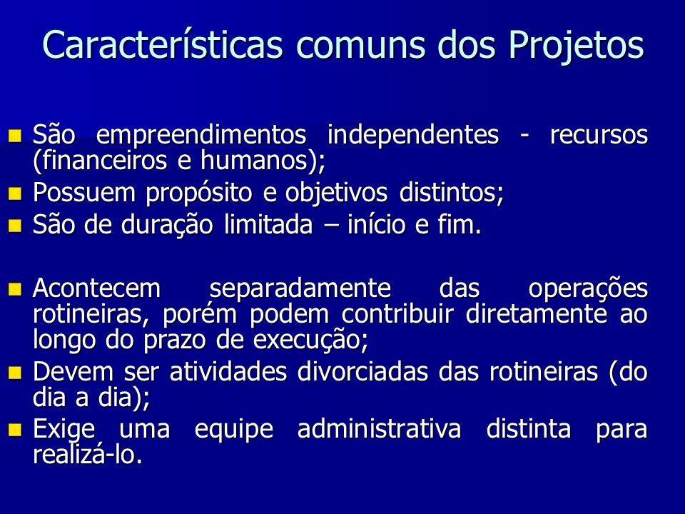 Características comuns dos Projetos São empreendimentos independentes - recursos (financeiros e humanos); São empreendimentos independentes - recursos