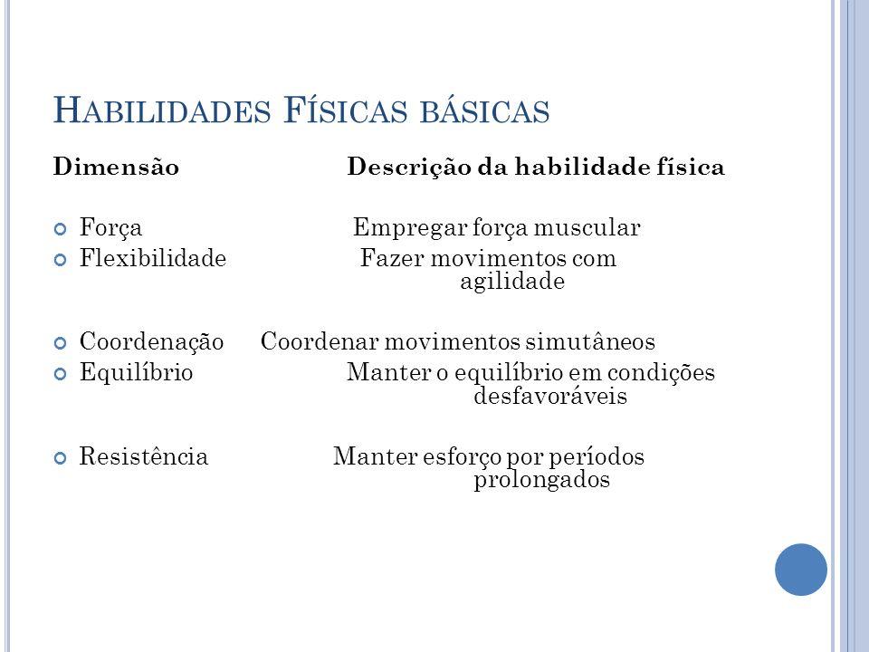 H ABILIDADES F ÍSICAS BÁSICAS Dimensão Descrição da habilidade física Força Empregar força muscular Flexibilidade Fazer movimentos com agilidade Coord